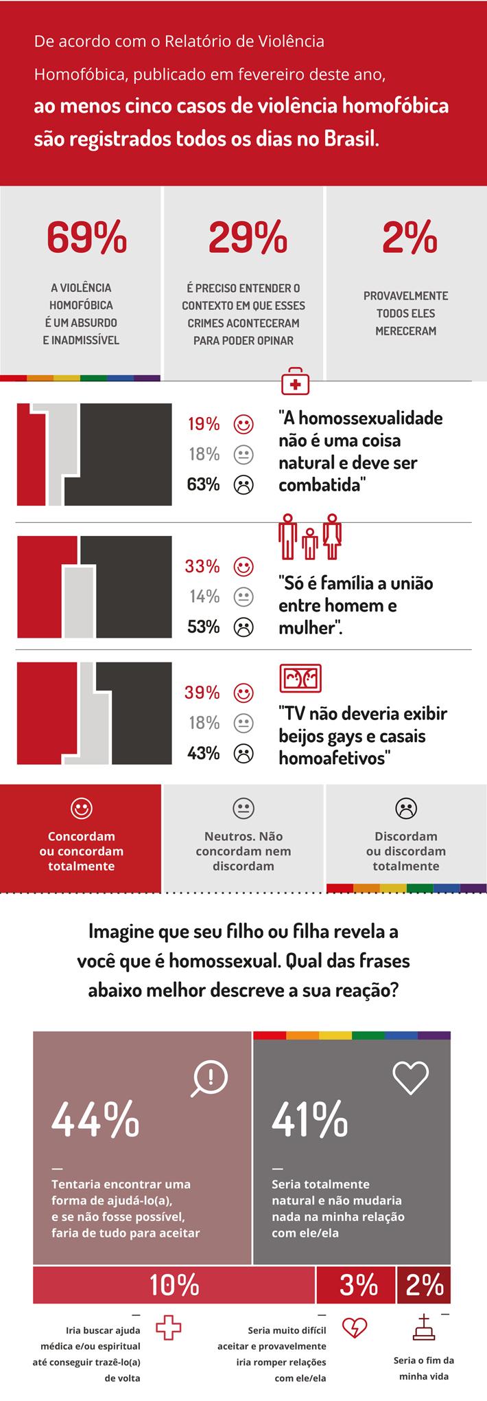 Homofobia-OpinionBox-Hekima